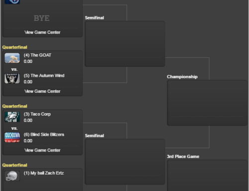 Playoffs are here!