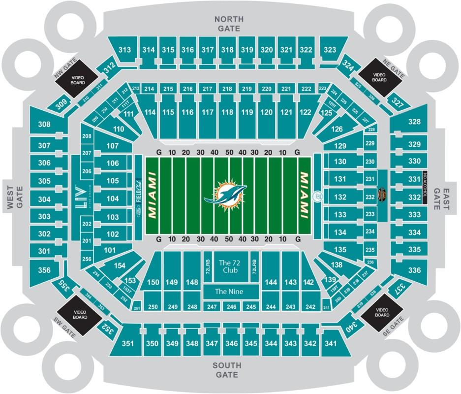 NCAA Championship Game - Hard Rock Stadium Seating Chart Miami Florida