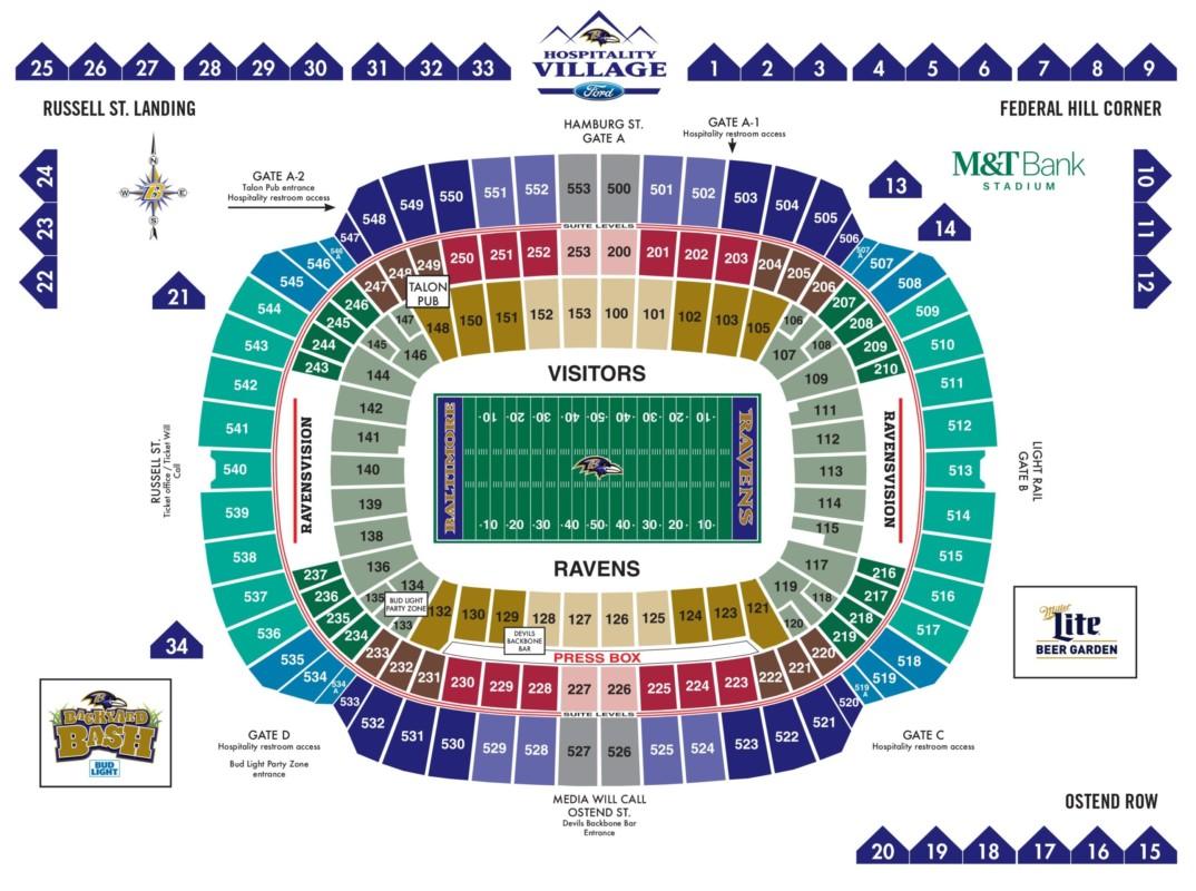 Touchdown Trips | Baltimore Ravens | M&T Bank Stadium Seating Chart