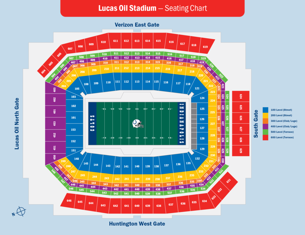 Touchdown Trips | Indianapolis Colts | Lucas Oil Stadium Seating Chart